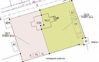Соглашение о прекращении долевой собственности