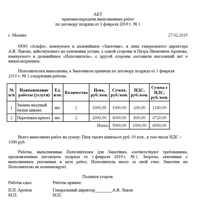 Акт выполненных работ по договору подряда: образец, бланк, скачать