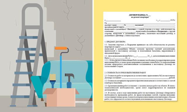 Договор на ремонт квартиры с физическим лицом