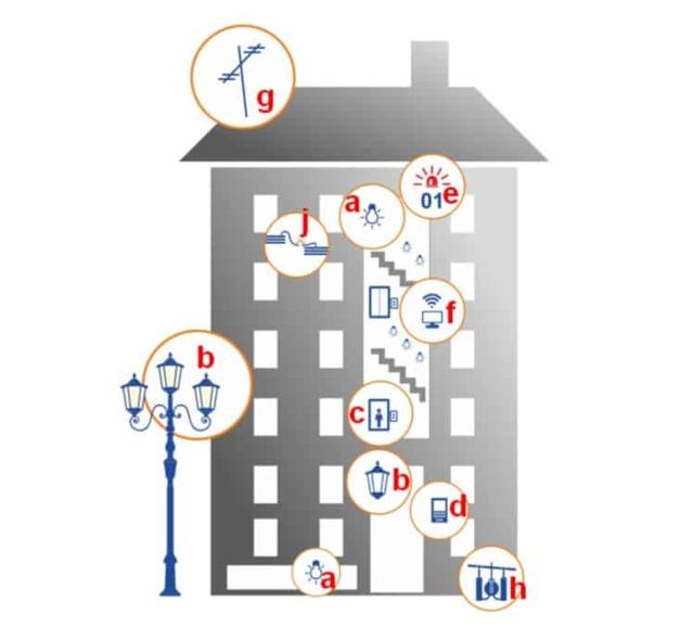 Как снизить ОДН по электроэнергии: доступные способы