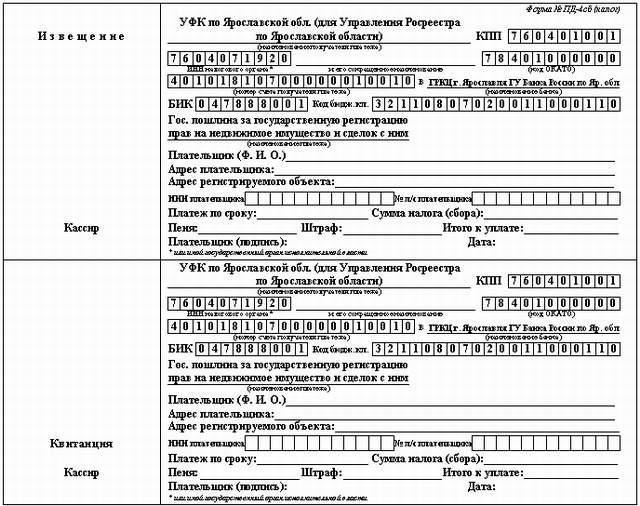 Перечень документов для регистрации права собственности через Росреестр