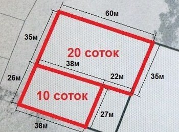 Предельный минимальный размер земельного участка