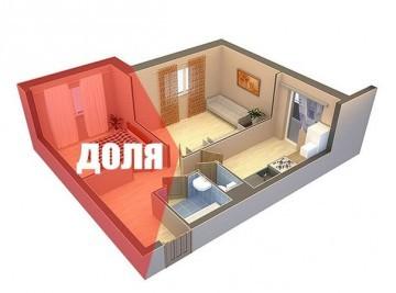 Выделение доли в квартире в натуре по закону РФ