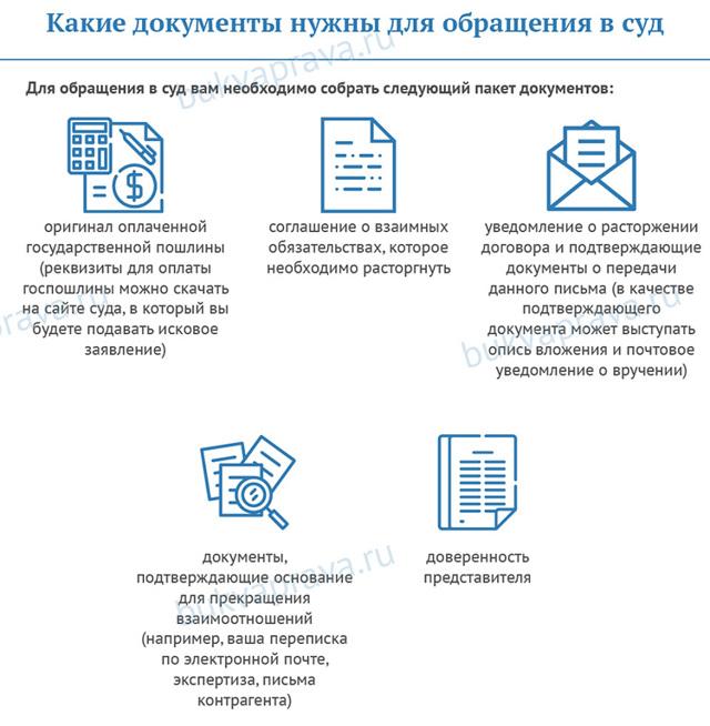 Соглашение о прекращении действия договора: образец, бланк, скачать