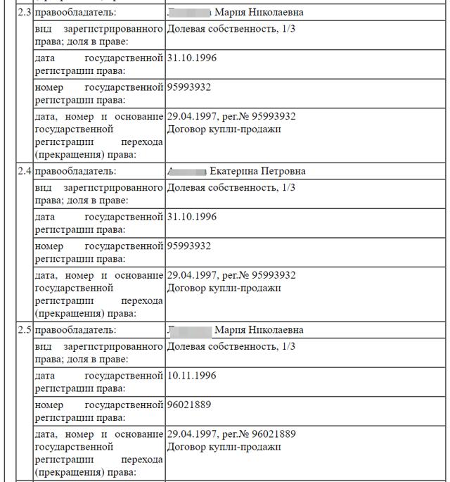 Образец расширенной выписки из ЕГРН о переходе прав