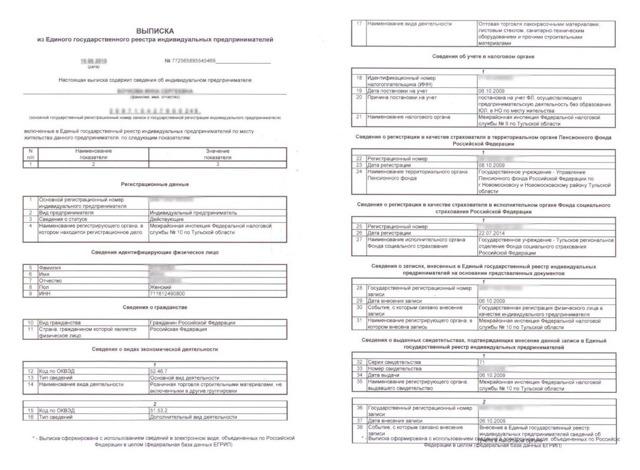 Выписка о зарегистрированных правах на объект недвижимости
