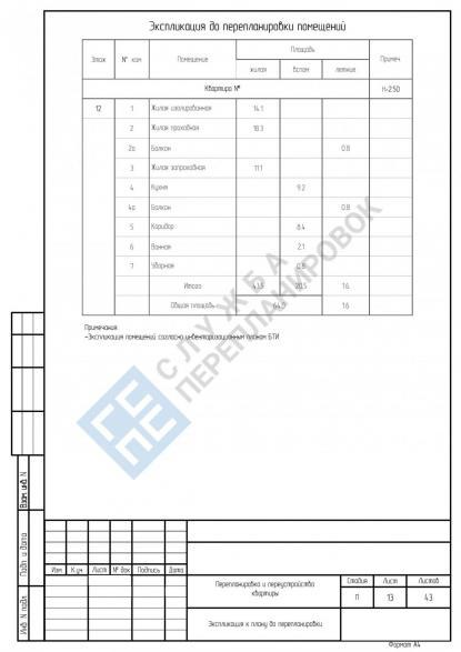 Варианты перепланировки трехкомнатной квартиры в доме серии II-18