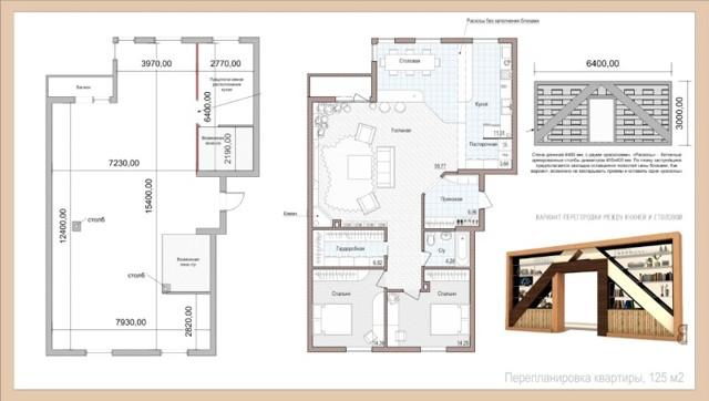 Сколько стоит перепланировка квартиры и от чего зависит?