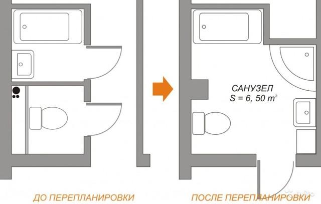 Расширение санузла или ванной на жилую комнату в квартире