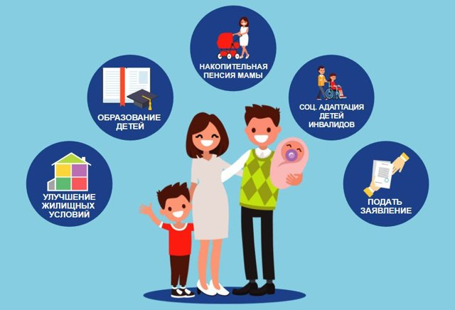 Как можно использовать средства материнского капитала?